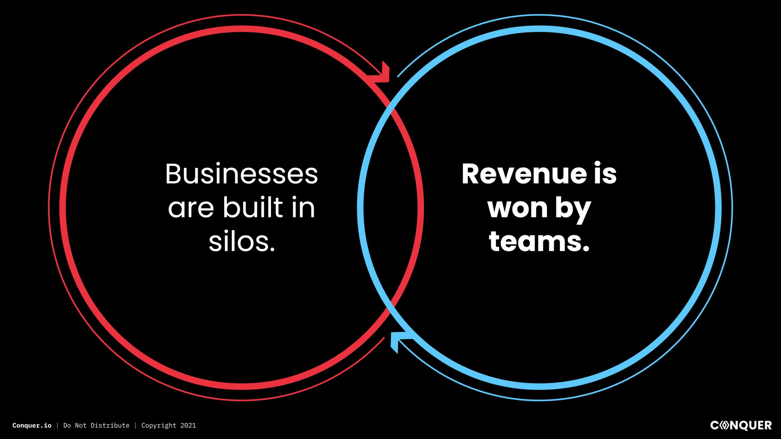 Revenue Engagement - Slide 1