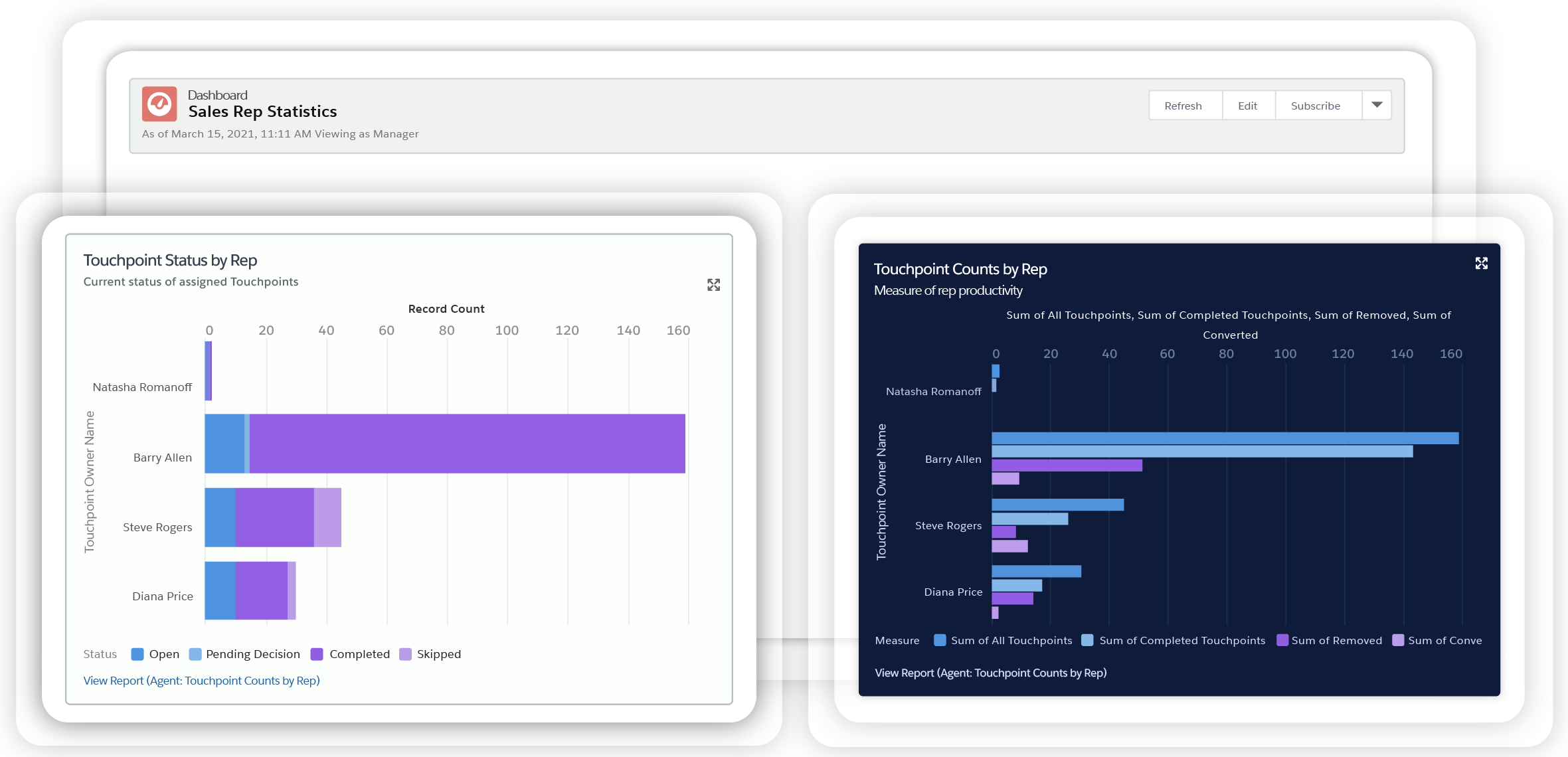 Native Reports & Dashboards